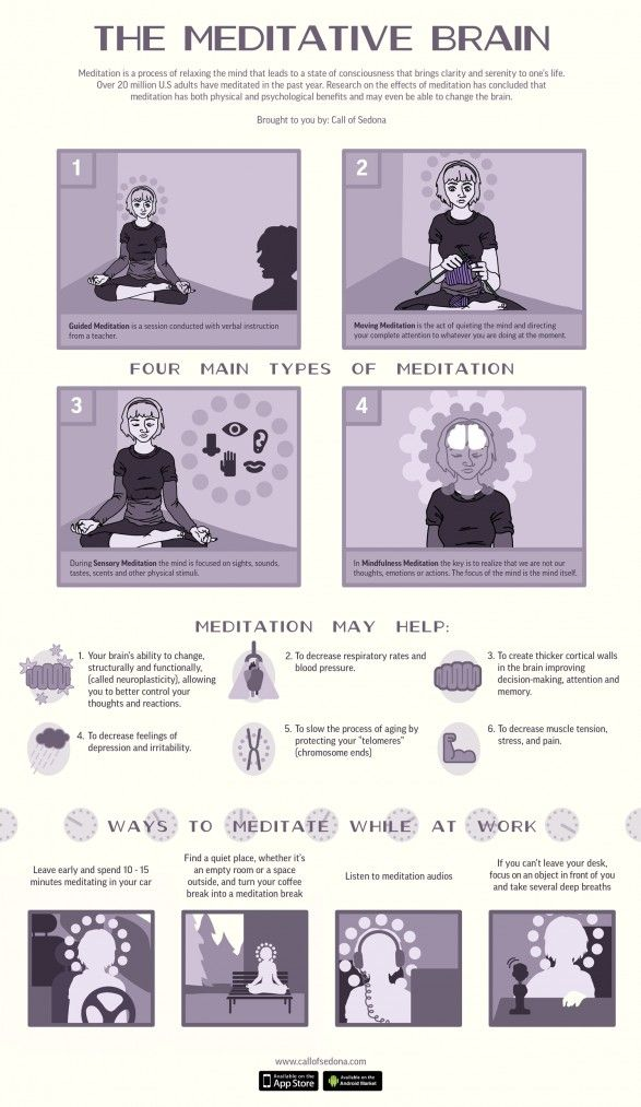 mediation infographic